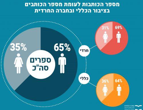 """הדו""""ח השנתי של הספרייה הלאומית על הוצאות הספרים בישראל לשנת 2016 וניתוח מגמות בעשור האחרון"""